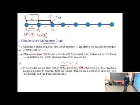 Introduction to Solid State Physics, Lecture 5: One-dimensio