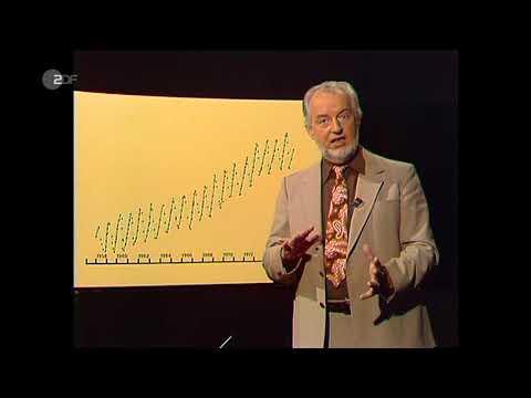 Prognose zum Klimawandel von 1978 von Hoimar von Ditfurth