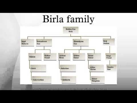 Birla family