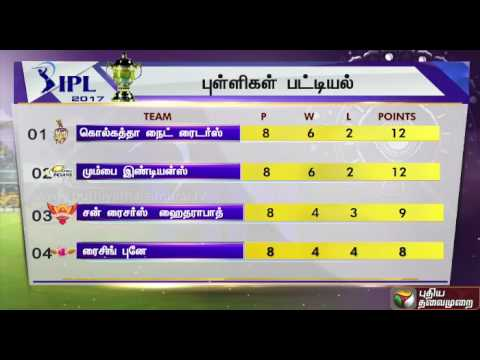 Indian Premier League: KKR, MI top the points table