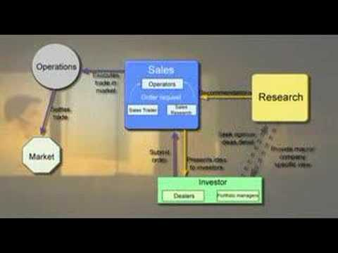 Investment banking youtube ccuart Choice Image