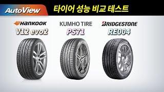 [스포츠 타이어 성능 비교] 한국 벤투스 & 금…