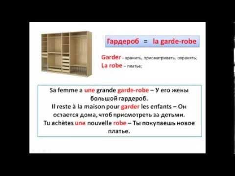 Французский язык. Уроки французского #2: Французские слова, которые вы знаете. Часть 2