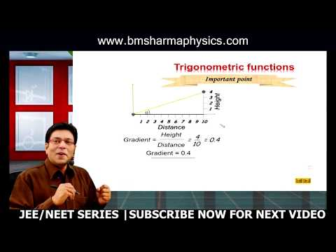 Jee | Neet |Target Series 2019 |Physics Lectures -1|Basic Mathematics