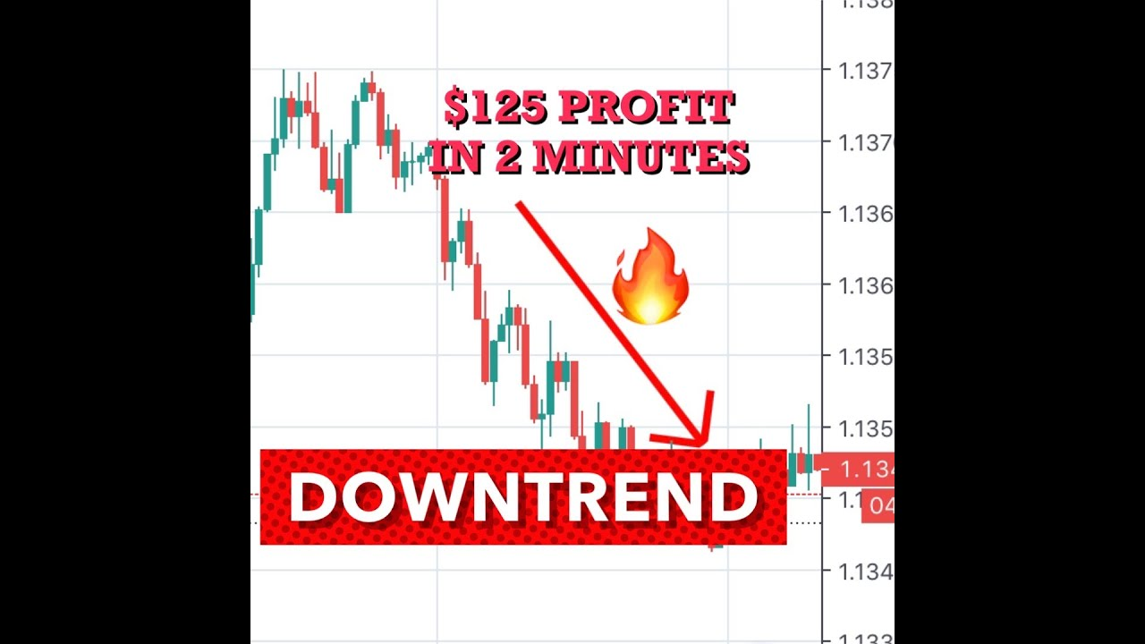 Can I Make a Living Just Trading Nadex 5 Minute Binaries? - Traders Help Desk Blog