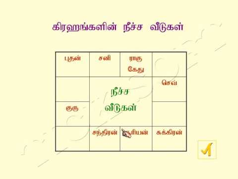 Tamil Astrology Jathagam Horoscope 12222