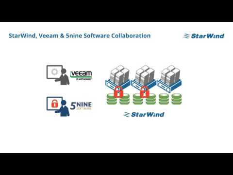 Virtualization Deployment Made Simple for ROBO and SMBs with StarWind and Veeam