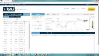 Trading Binary Options Boss Capital Binary Options Proven Working Trading Strategy