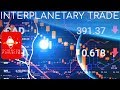 Outward Bound: Interplanetary Trade