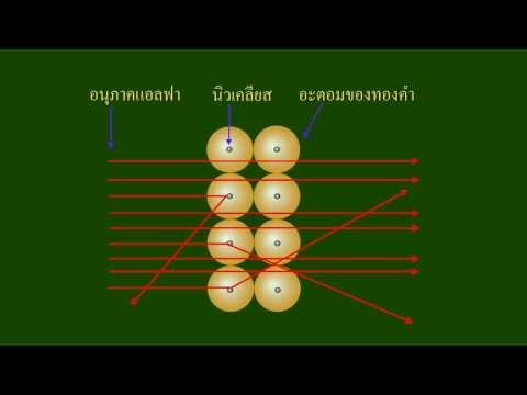 วิชาเคมี - แบบจำลองและวิวัฒนาการของแบบจำลองอะตอม 2