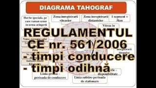Timpii de conducere și de odihna sunt reglementați în prevederile AETR și Regulamentul CE 961/2006.
