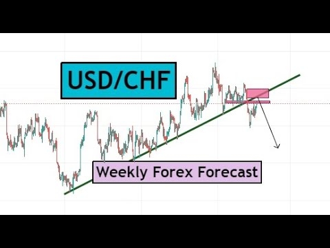 USDCHF Weekly Forex Forecast & Trading Idea for 18 – 22 October 2021 by CYNS on Forex