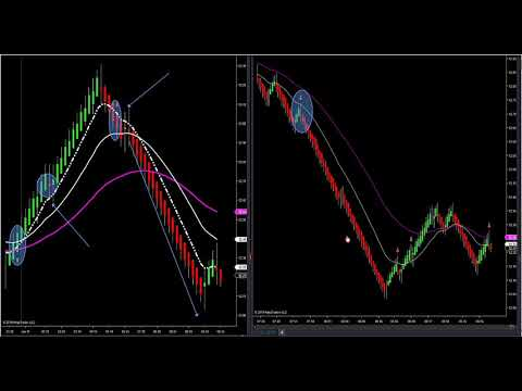 1-11-19 How To Trade Trend VS Chop Using Fibonacci Arrows  DayTradingTheFutures.com