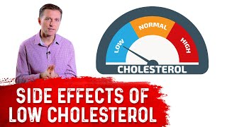 The 13 Serious Side-Effects of Low Cholesterol (Hypocholesterolemia)