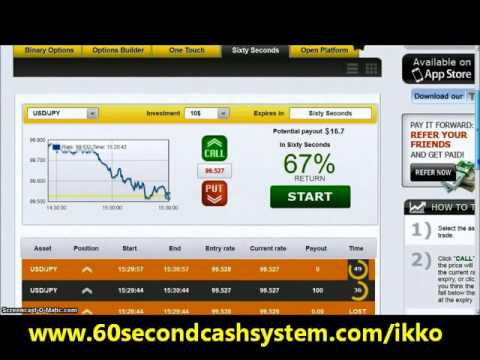 Forex Options by InstaForex - Currency Trading