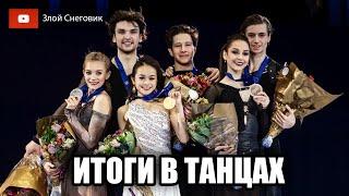 ИТОГИ ПРОИЗВОЛЬНОГО ТАНЦА Танцы на Льду Чемпионат Мира среди Юниоров 2020 Таллин