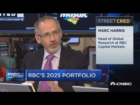 RBC's Marc Harris on what's in their 2025 portfolio
