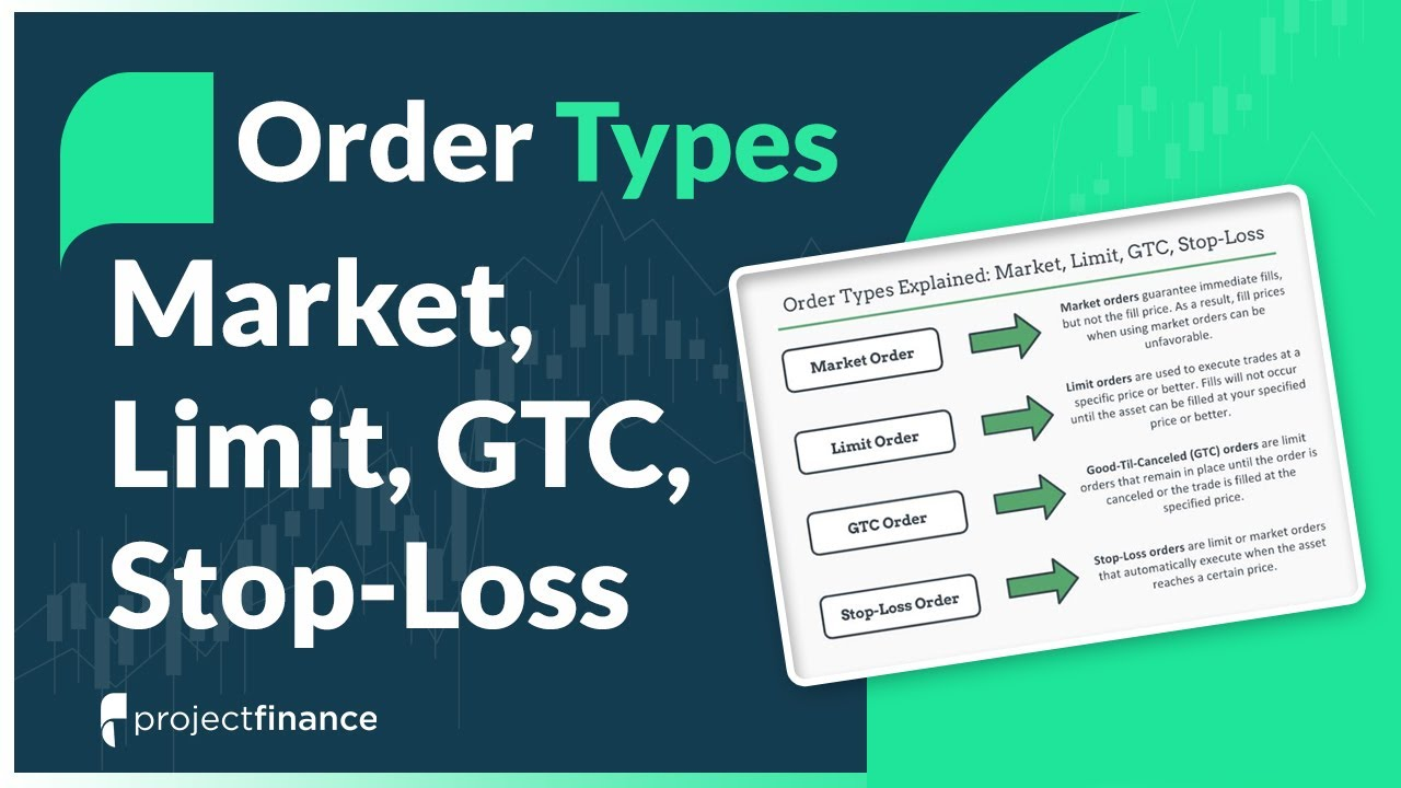 Stop loss order option trading
