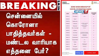 BREAKING | சென்னையில் கொரோனா பாதித்தவர்கள் - மண்டல வாரியாக எத்தனை பேர்? : Detailed Report