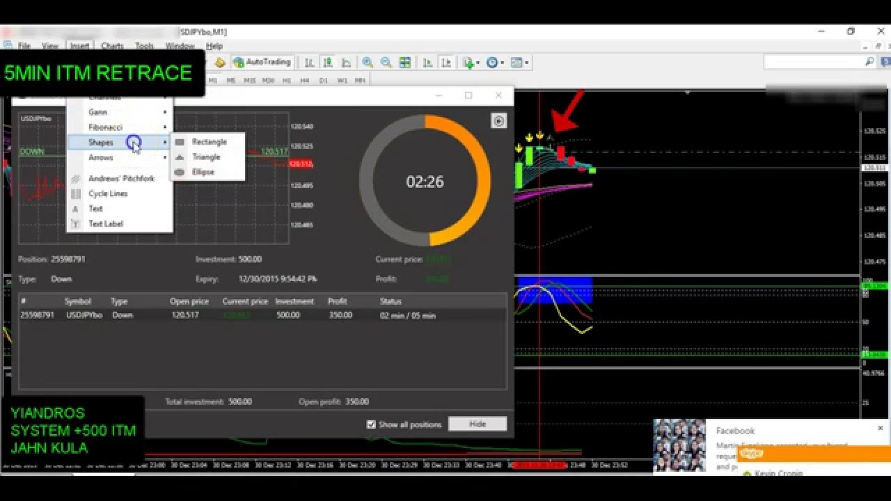 5 minutes binary trading strategy