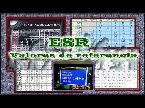ESR-Valores de referencia
