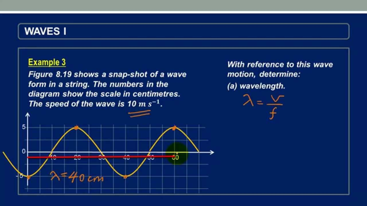 how to find the frequency of waves