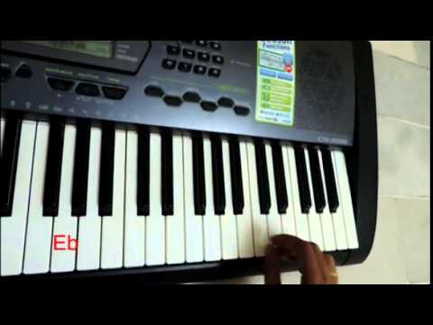 Tu Meri + Bang Bang + Piano Cover With Easy Chords
