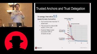 Blackhat 2010 - State of SSL on the internet - Ivan Ristic - Part.mov