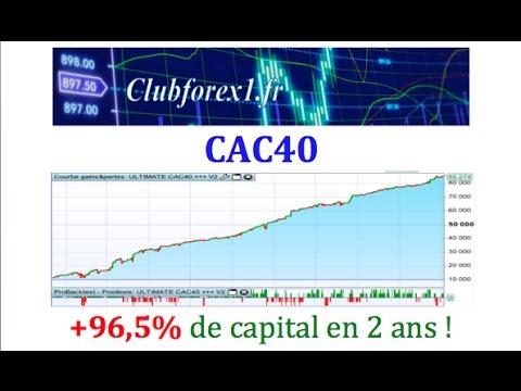 CAC40 : 96% de gain de capital en 2 ans !