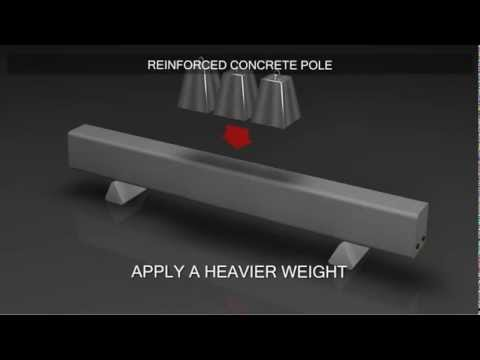 Prestressed Concrete Pole