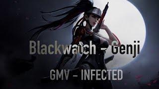 Infectend Gmv