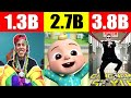 Most Viewed Videos on YouTube 2021! (TOP 10 MOST VIEWED VIDEOS OF ALL TIME)