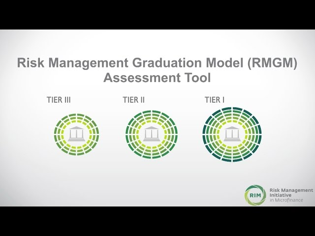 Risk Management Graduation Model Assessment Tool