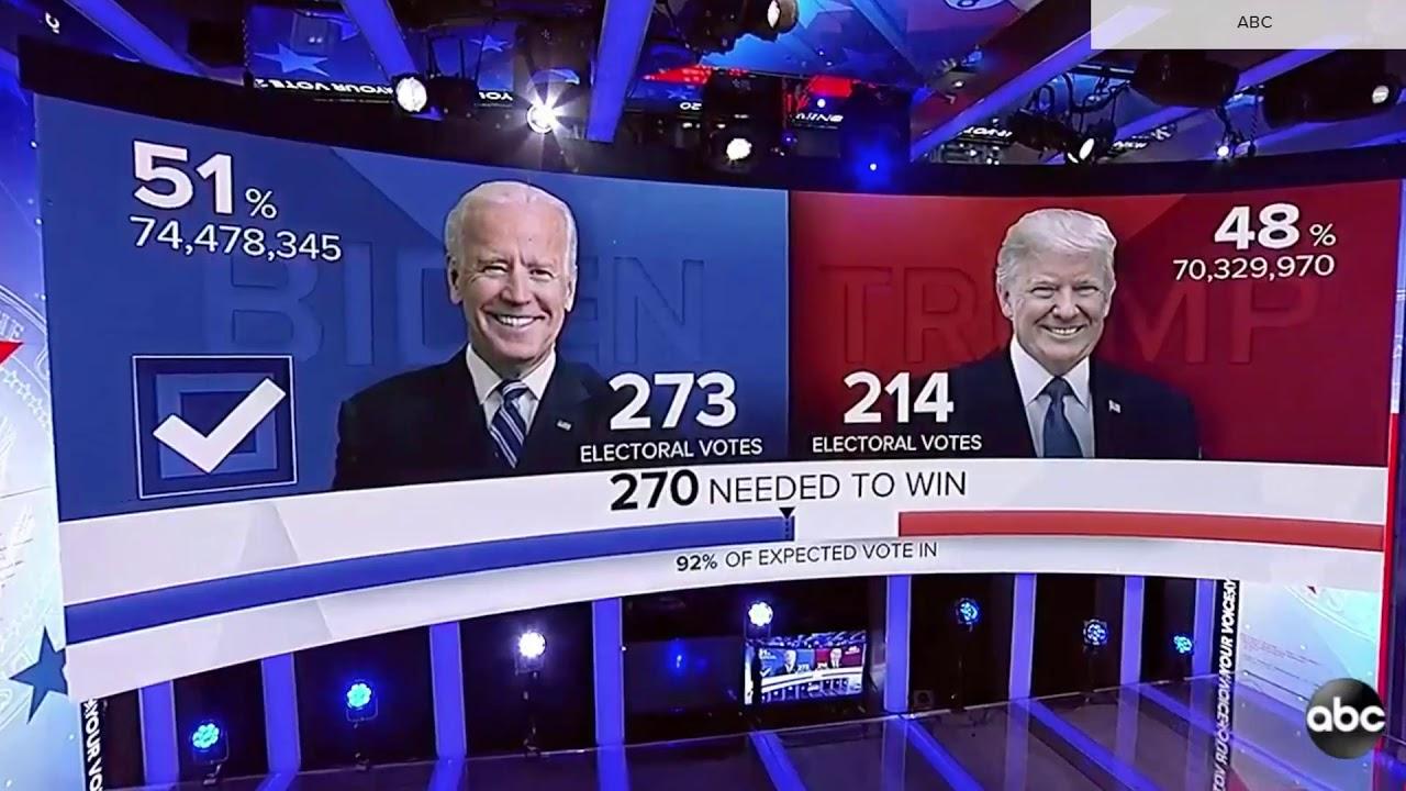 ABC News calls 2020 election for Joe Biden