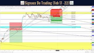 📈 Signaux De Trading (Fév 17 - 22) 📉 |  Analyse Technique Forex
