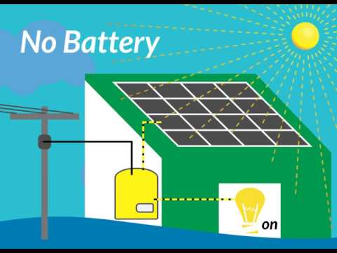 How an On Grid Solar Generator System Works online video cutter com