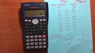 Bilimsel Hesap Makinesi Kullanımı 5 - Regresyon ( Calculator Tutorial 5)