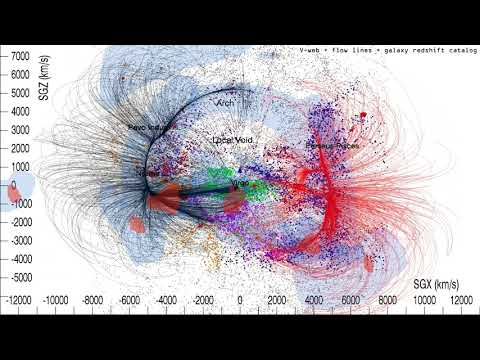 Laniakea Supercluster   version française