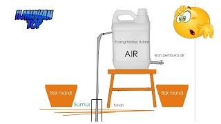 Cara Membuat Pompa Air Otomatis Tanpa Listrik Cute766