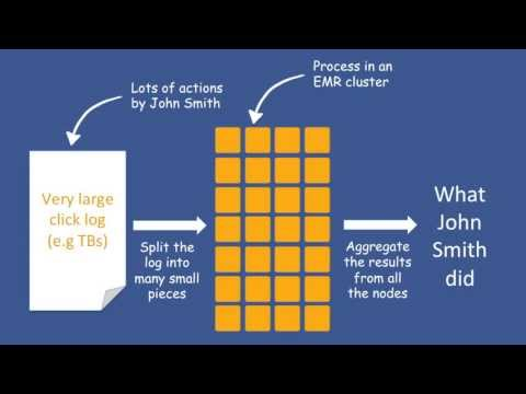 EMEA Amazon Elastic MapReduce Webinar