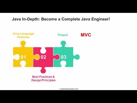 java-programmimg-|why-yet-another-java-course