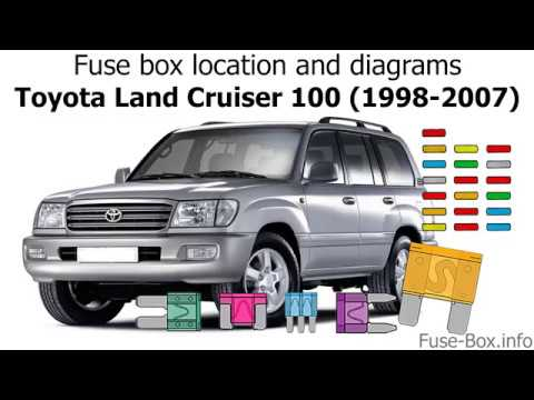 fuse box location and diagrams toyota land cruiser 100 19982007
