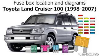 Fuse Box Location And Diagrams Toyota Land Cruiser 100 1998 2007 Youtube