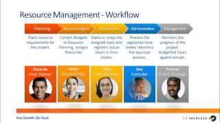 NAV IEM Resource Management