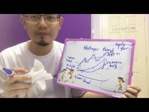 Cara Buat Trading Plan Saham | Nizam Malek