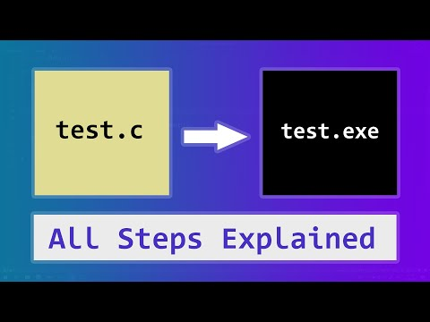 How C Programming Language Works / Executes ( All Steps Explained )