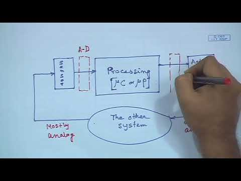 Lecture 1 Introduction to Embedded systems design by IIT Kharagpur