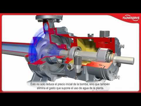 durco mark 3 iso chemical processing pump spanish youtube rh youtube com flowserve lnn pump manual flowserve pump manual ervl