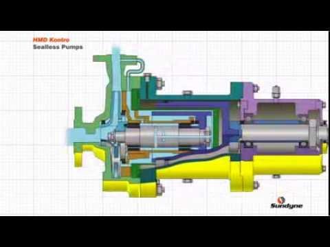 Sundyne Hmd Kontro Sealless Pump Basic Principles Youtube