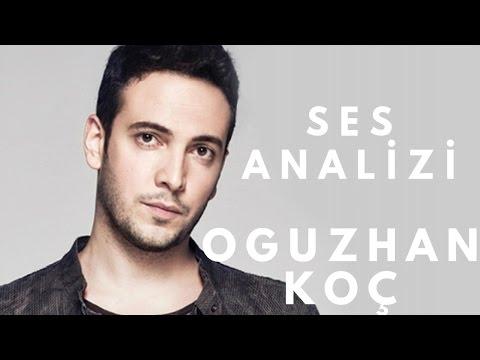 Oguzhan Koc Vocal Analysis
